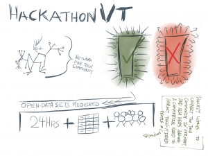 Hackathon VT: HackVT works to connect the tech community in Vermont and also helps address a commercial need to attract tech-minded people and companies. Network for tech community. Open-Data sets required, 24 hours + data + people. Drawing people into Vermont, preventing them from leaving.
