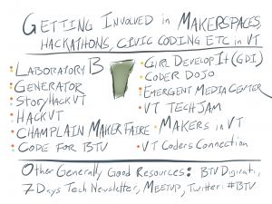 Getting involved in Makerspaces, hackathons, civic coding etc in Vermont. Laboratory B, Generator, StoryhackVT, HackVT, Champlain Maker Faire, CodeForBTV, GirlDevelopIt (GDI), Coder Dojo, Emergent Media Center, VT TechJam, Makers in VT, VT Coders Connection. Other generally good resources: BTV Digirati, 7Days Tech Newsletter, Meetup, Twitter: #BTV