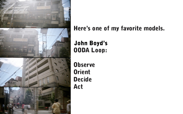 John Boyd's OODA Loop: Observe, Orient, Decide, Act. A strategic method.